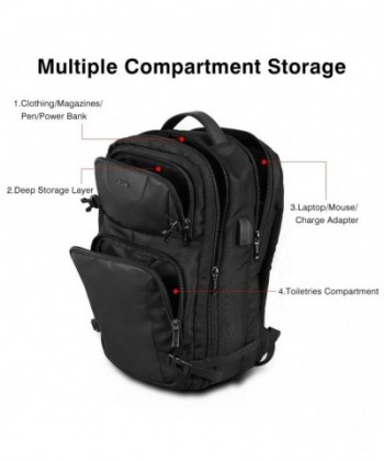 Laptop Backpacks Outlet
